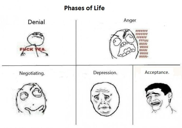 Phases of any moment in life